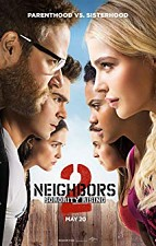 Watch Bad Neighbours 2
