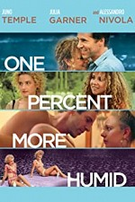Watch One Percent More Humid