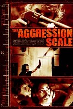 Watch The Aggression Scale